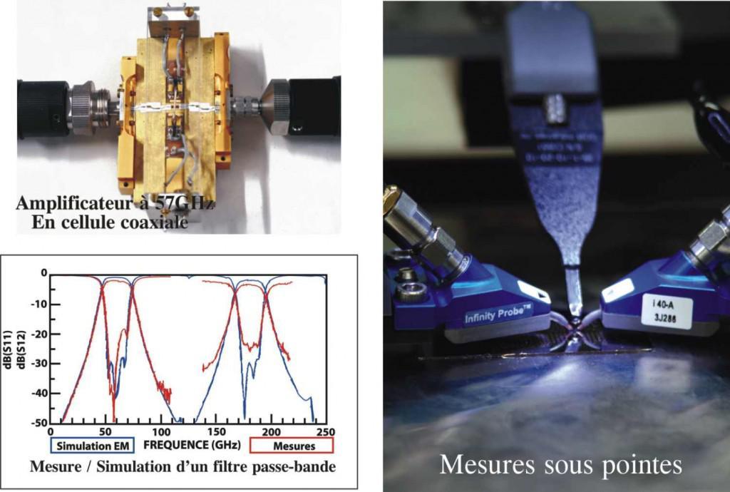 La centrale de caractérisation est équipée de nombreux analyseurs de réseaux vectoriels permettant d'effectuer la caractérisation hyperfréquence en régime petit signal de composants actifs ou passifs sous pointe jusque 220GHz ou en cellule jusque 67GHz 2