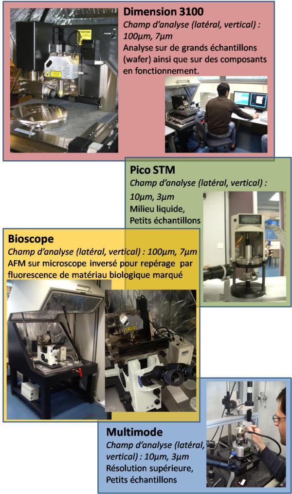 5 microscopes en milieu ambiant ou contrôlé