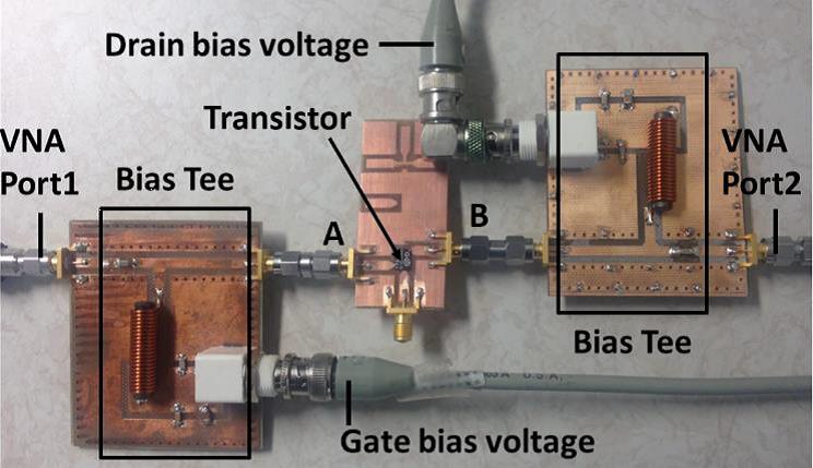 Fig.6a: Experimental high voltage/current S-parameters test bench