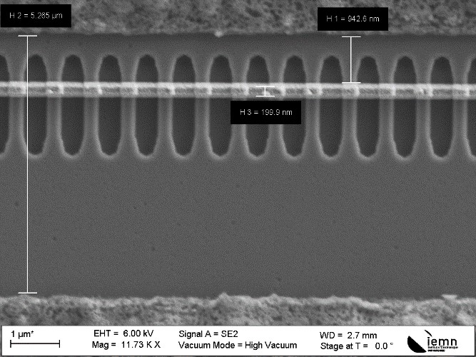 Fig.1: SEM view of a NR transistor with a gate of 200nm obtained by etching (top-down process)