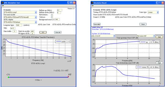 Figure 3 : Caractérisation du lien ADSL en fonction des paramètres physiques de la ligne et de l'environnement de transmission.